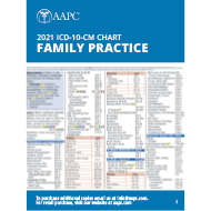 2021 ICD-10-CM Chart - Family Practice