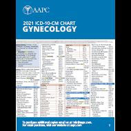 2021 ICD-10-CM Chart - Gynecology